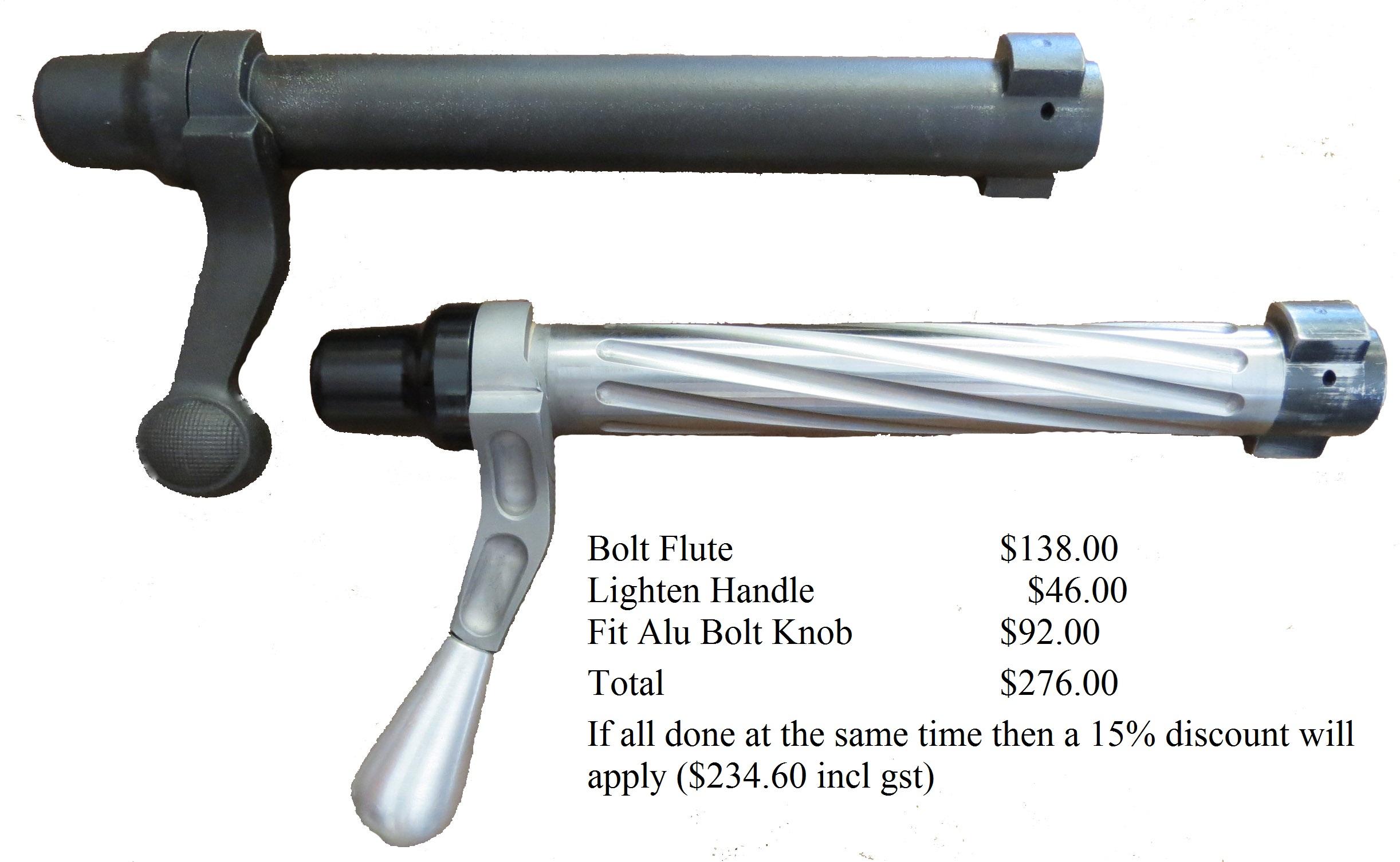 gunworks ltd bolt fluting. Black Bedroom Furniture Sets. Home Design Ideas